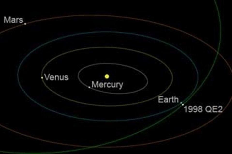 20130518160235-la-orbita-del-asteroide-1998-q-54374149346-54028874188-960-639.jpg