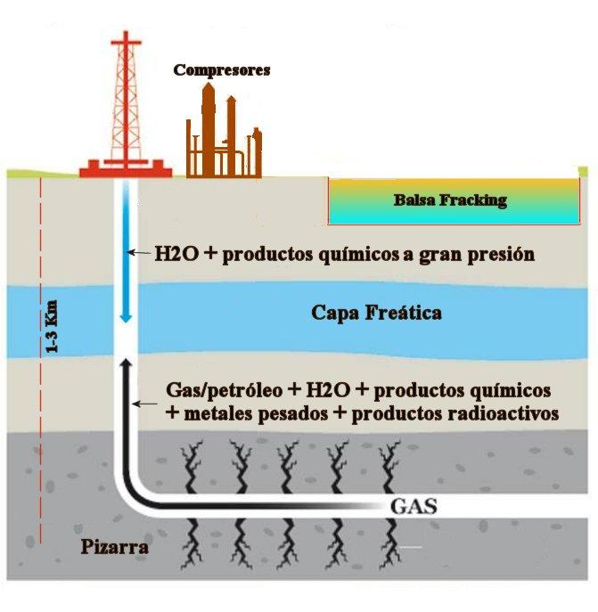 20131018200502-esquema-fracking.jpg