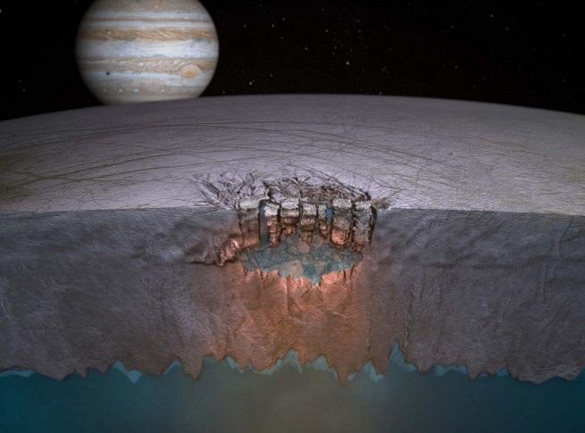 Llac de la Lluna Europa